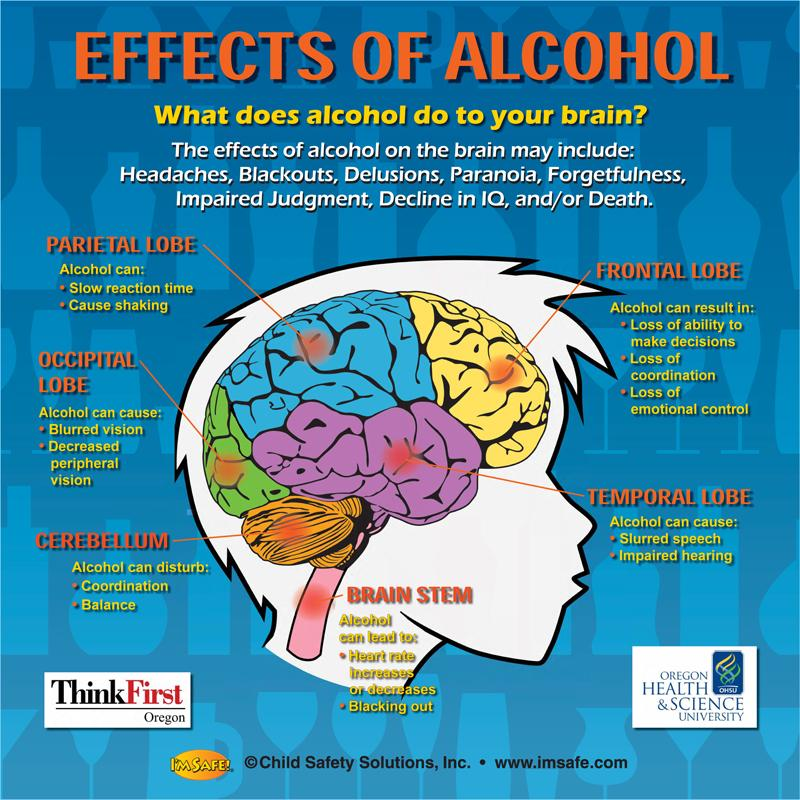 an analysis of the issues of alcoholism and its effects on an individual Alcoholism effects the emotional and physical aspects of the drinker and his environment one of the effects is a feeling of being down for example, they drink to drown out depressed or anxious feelings if you have ever been around an alcoholic that has been drinking heavily, you know that.